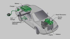 Pendistribusian Bahan Bakar Tidak Stabil pada mobil